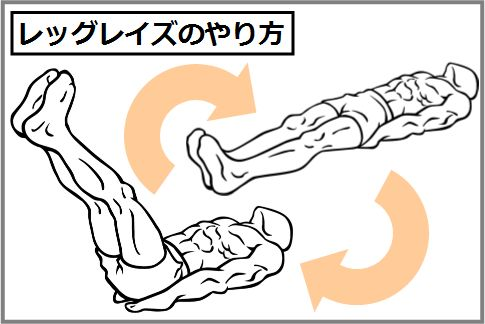 腸腰筋の筋トレは上半身を固定したレッグレイズ