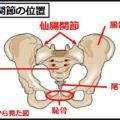 仙腸関節ストレッチで腰痛治療するAKA-博田法