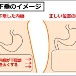 腹筋を割るには内臓下垂の解消が必須